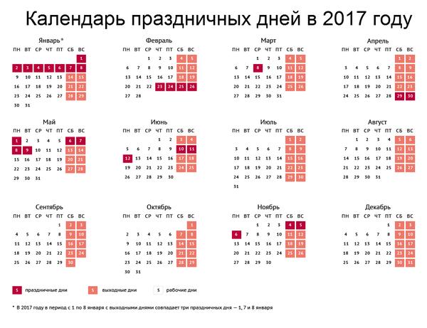 Календарь праздничных дней в 2017 (утверждён Правительством РФ)