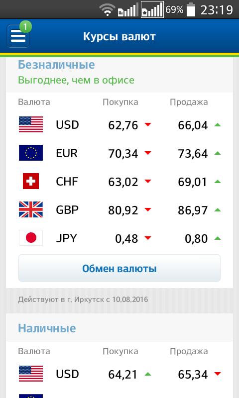 Покупка валюты в уфе сегодня