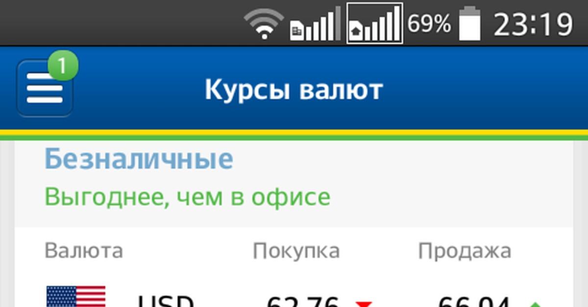 Уралсиб продажа валюты на сегодня