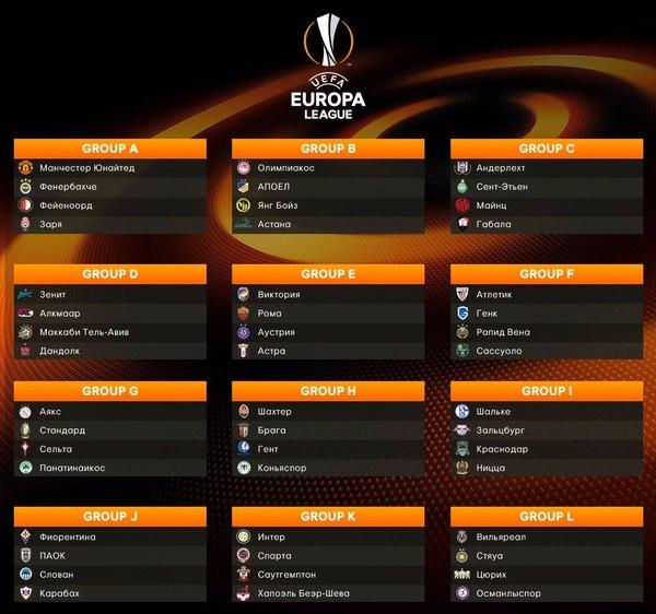 Результат жеребьевки группового этапа Лиги Европы