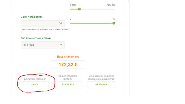 Ипотека от Сбербанка в Европе. Сбербанк, Ипотека, Печаль