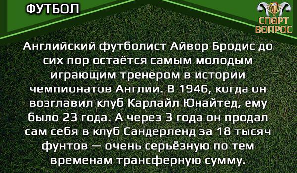 Междусобойчик Спорт, Футбол, Интересное, ВКонтакте
