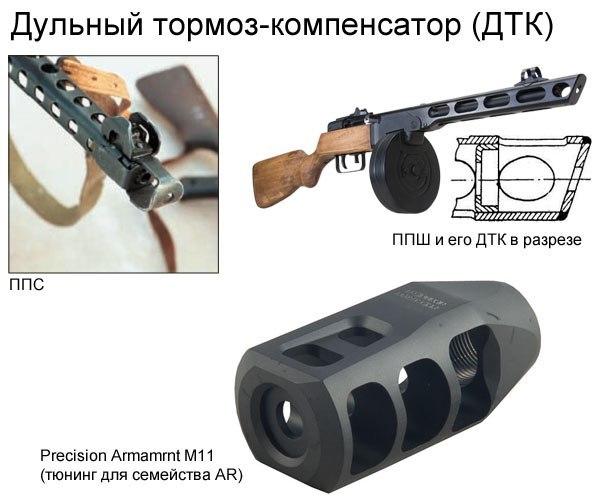 Дульные устройства Оружие, ДТК, Компенсатор, Пламегаситель, Глушитель, Ликбез, Длиннопост