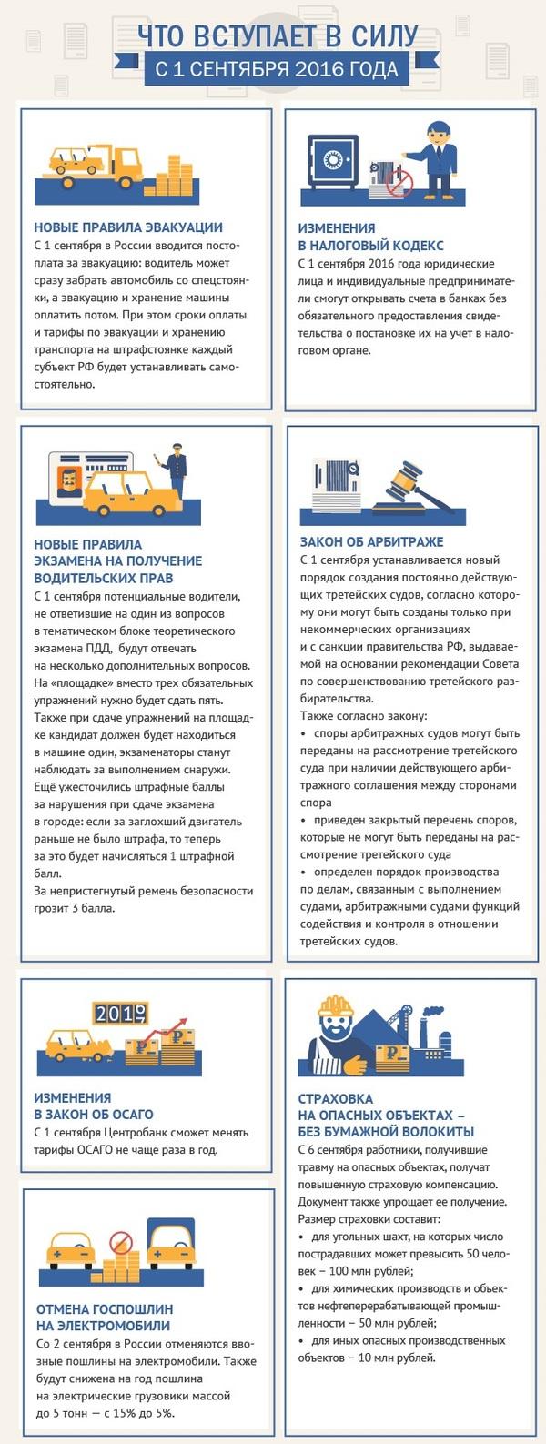 Что вступает в силу 1 сентября Инфографика, 1 сентября, Политика, Закон, Длиннопост
