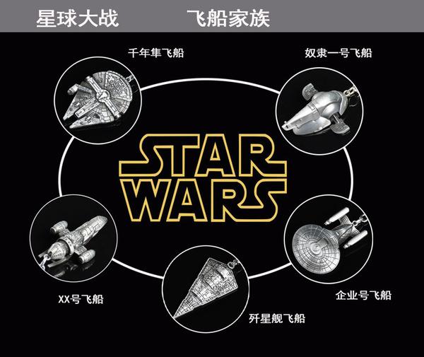 Найди лишнее. Таобао, Star wars, Светлячок, Star trek, Брелок