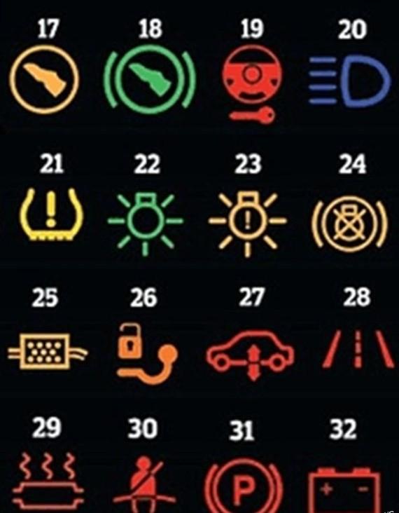 Значения значков на приборной панели авто Авто, Приборная панель, Значения, Лайфхак, Длиннопост