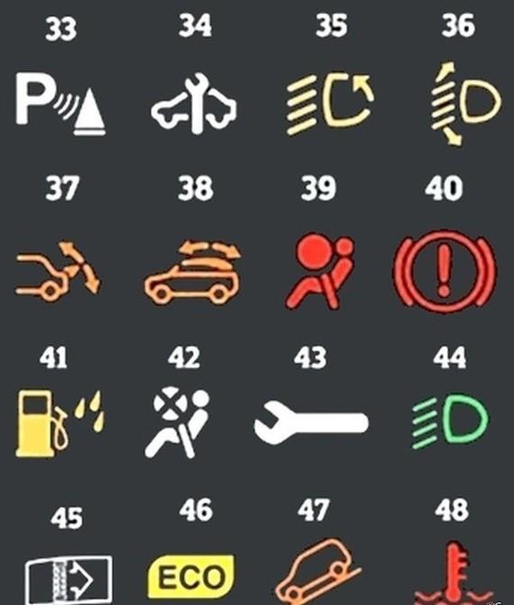 символы на приборной панели toyota rav4