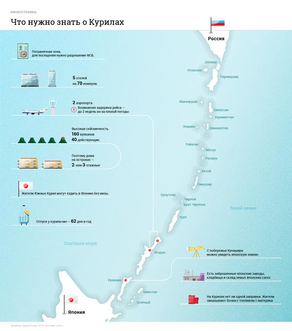 16 неожиданных фактов о Курилах Курильские острова, lifenews, Интересное, Россия, длиннопост
