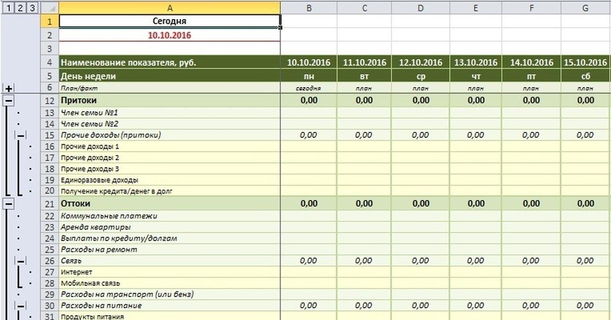 52a282a1a551 Простая таблица для домашнего бюджета