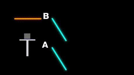 А или В?