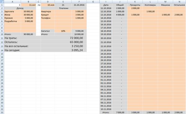 Бюджет версия 2 Деньги, Финансы, Бюджет, Капитал