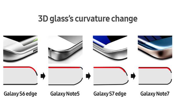 Раскрыта реальная причина возгораний Samsung Galaxy Note 7 Hi-Tech, Samsung galaxy s7, Аккумулятор, Взрыв, Mail ru новости, Длиннопост