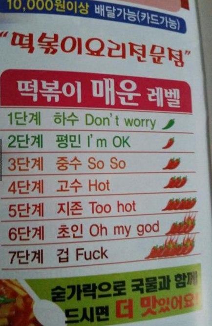 Острота блюда Корейский язык, Английский язык, Острота