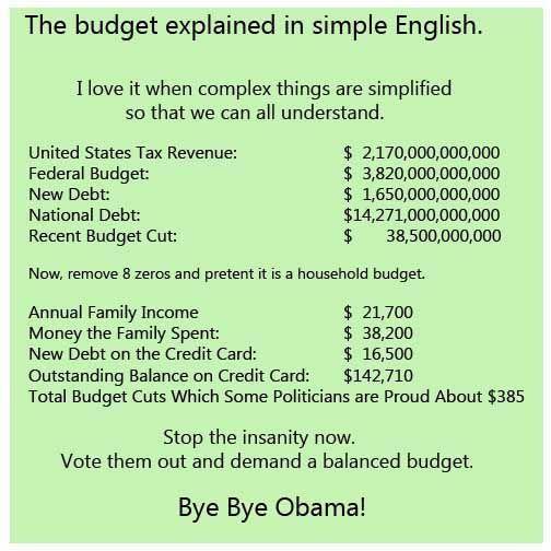 О бюджете США... Экономика, Финансы, США, Кризис, Мы все умрем