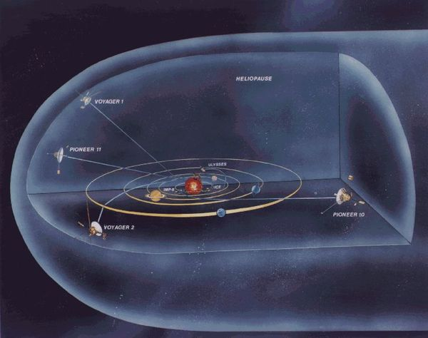 voyager 1 current position - 768×607