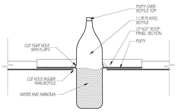 Свет из бутылки Экология, Освещение, ЭкоСфера, Изобретения, Бутылка, Свет, Длиннопост