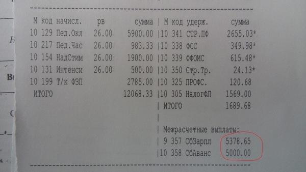 Категории первой стоимость учитель часа от газогенератора стоимость квт час