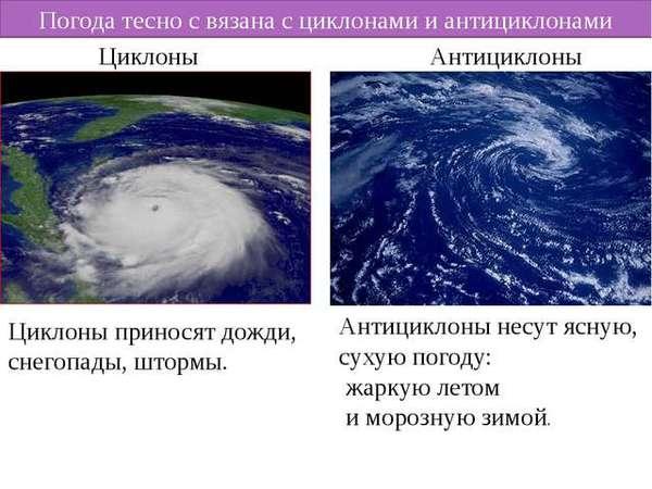 Противостояние циклон, антициклон, добро и зло