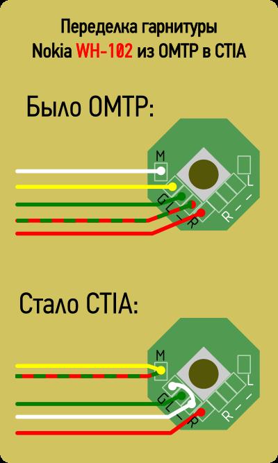 nokia 101 схема