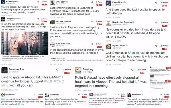 Никогда такого небыло, и вот опять Битва за Алеппо, Пропаганда, Сирия, Политика, Журналисты
