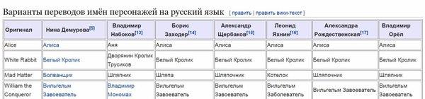 Оригинальность по-набоковски
