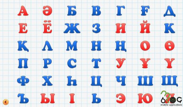 Latinizace kazaštiny: Dali byste si sexi klobásu? :: Leva-Net