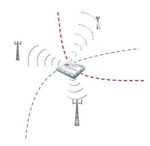 Поиск приблизительных координат с помощью GSM модуля без GPS Gsm, Arduino, Длиннопост