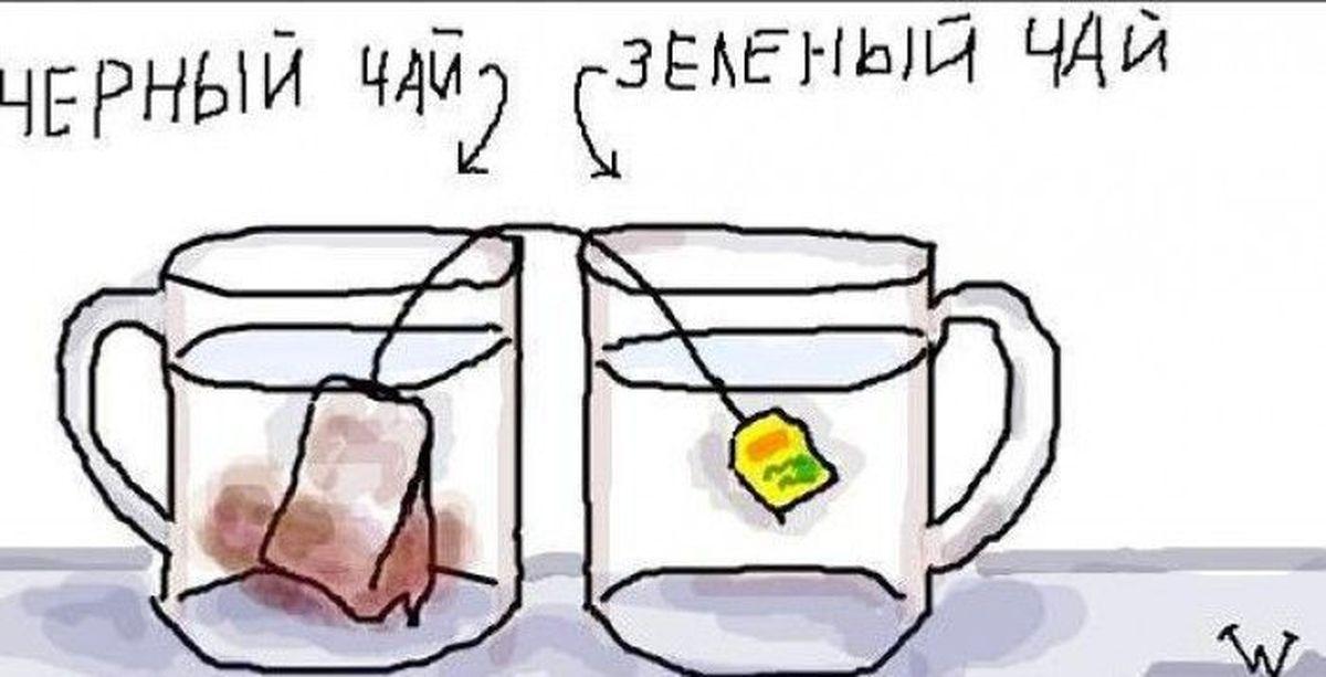 прикольные картинки про чай и чаепитие прикольные пусть неведомы будут
