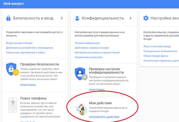 Безопасность и приватность в google Приватность, Безопасность, Google, Аккаунт, Информационная безопасность, Длиннопост