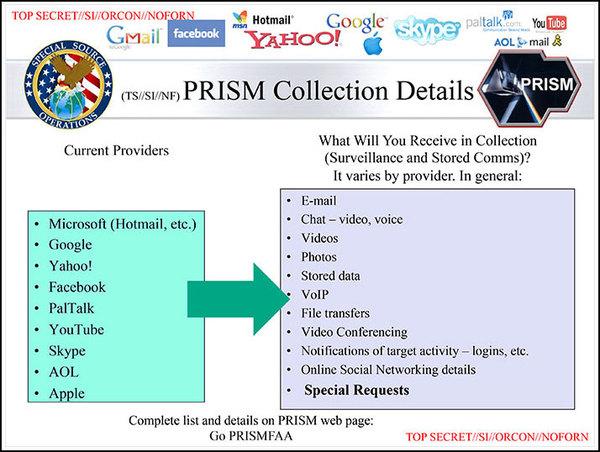 Чем же все таки провинился Сноуден? Политика, Сноуден, длиннопост, ВКонтакте, США, Слежка, Большой Брат, Обама