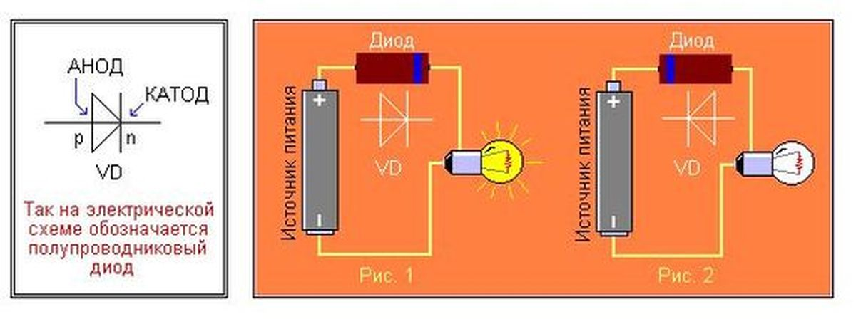 Можно ли фототиристор использовать как диод