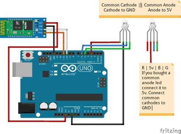 GitHub - hishriTaha/AndroidLEDcontrol: Control LED