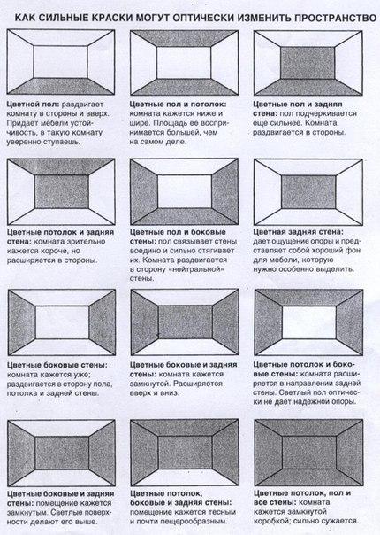 22 способа зрительно увеличить пространство помещения World of building, Сооружения, Архитектура, Строительство, Интересное, Познавательно, Дизайн, На заметку