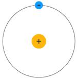 Изучение радиоэлектроники #1 Радиолюбители, Что такое ток, Ток, Атом
