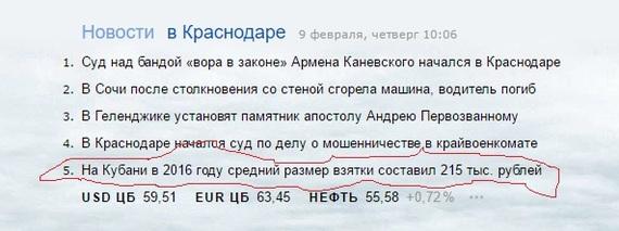 Яндекс заботится о нас!!! яндекс, взятка