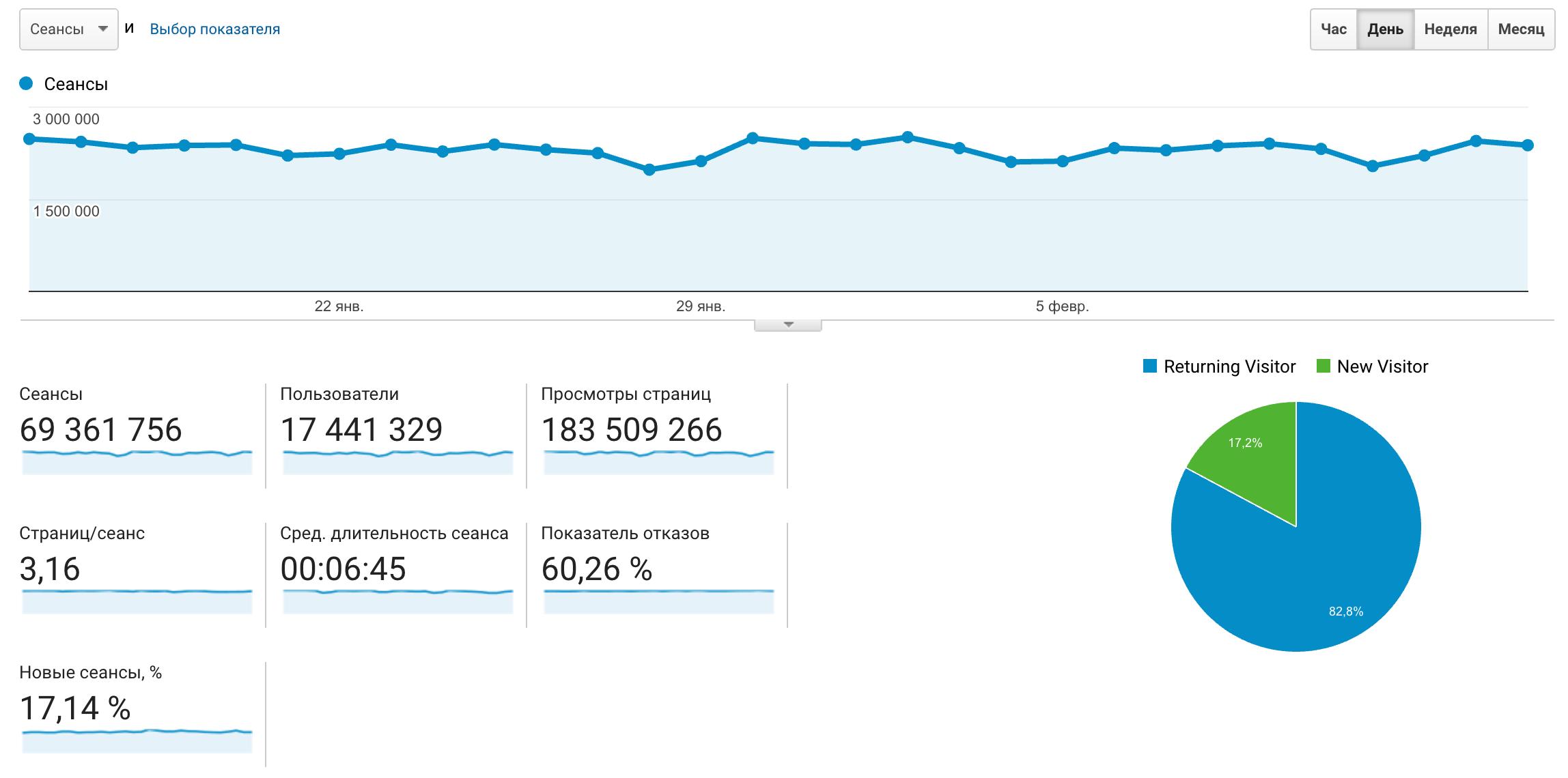 Куда подать рекламу статистика сочинение-реклама товара