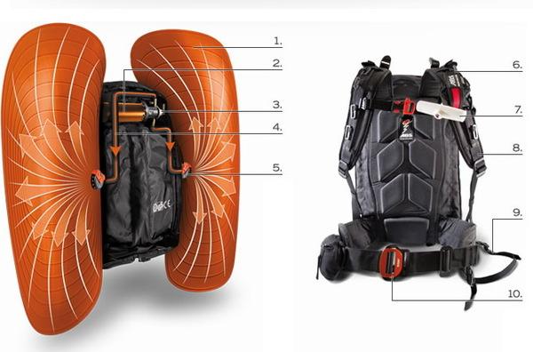 Сноубордист выживает в лавине с ABS рюкзаком. сноуборд, лавина, абс, рюкзак, выжил, видео