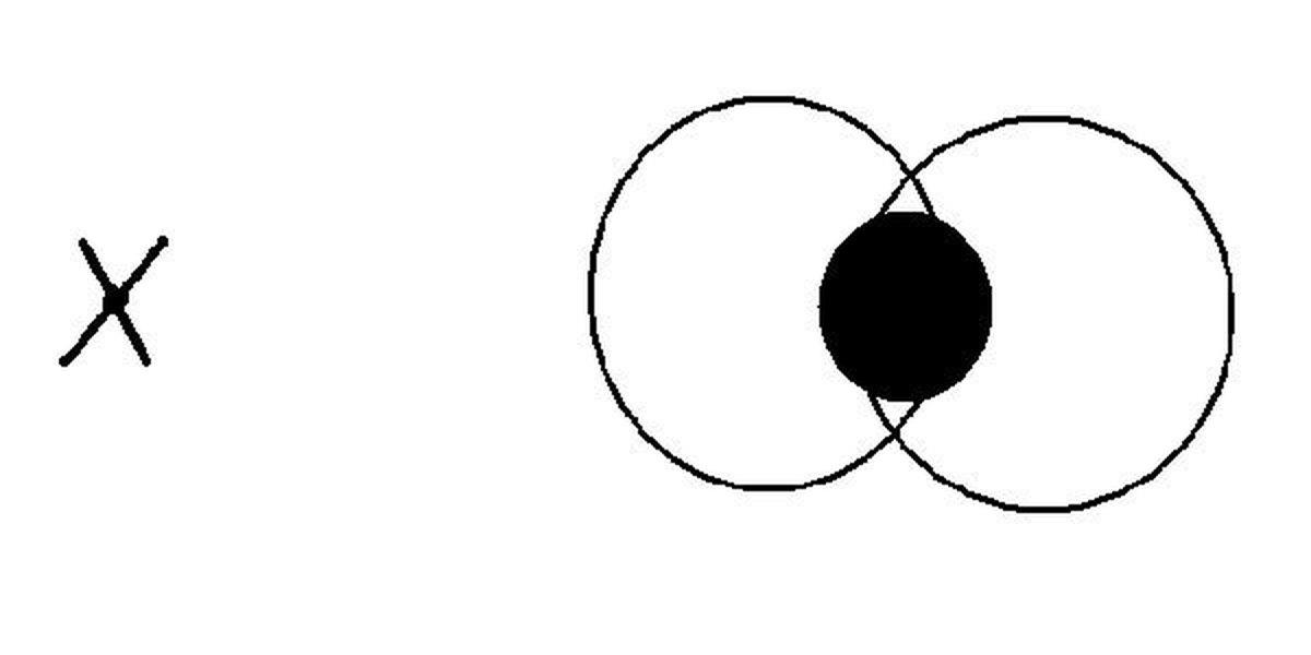 слепые зоны глаза картинка