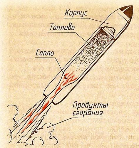 По пути Циолковского. Детство, космос, уже близко, нет