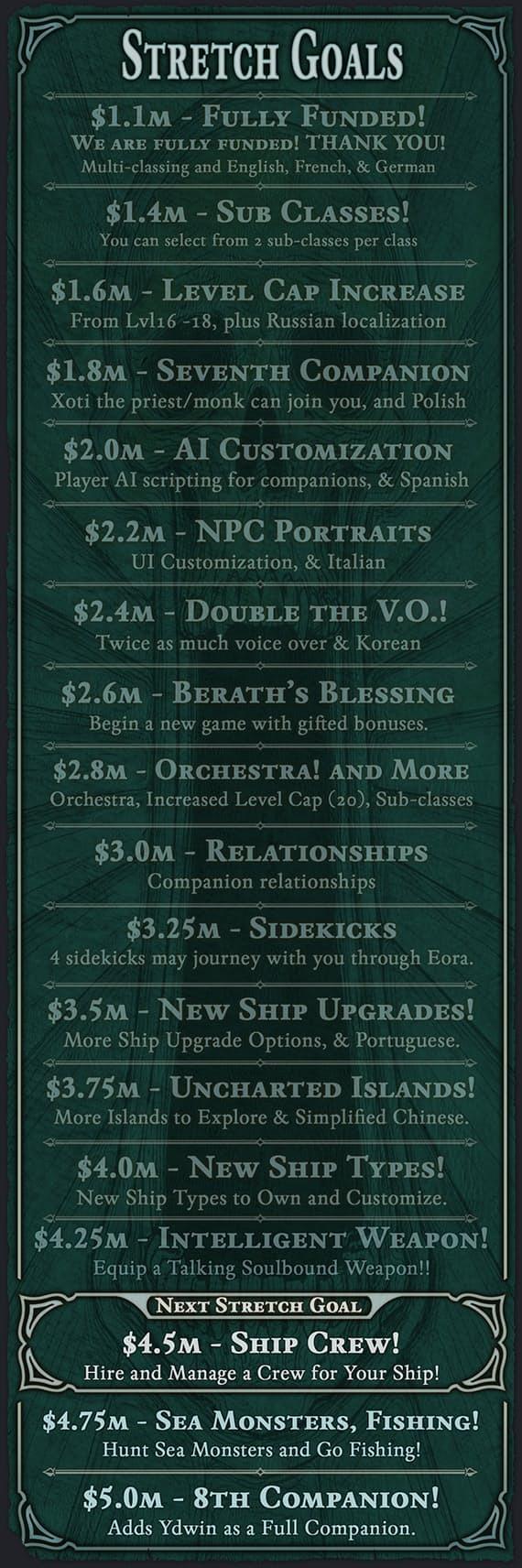 Кампания Pillars of Eternity II: Deadfire стала самой успешной по краудфандингу RPG Obsidian Entertainment, RPG, Pillars of Eternity, Pillars of Eternity 2, Краудфандинг, Длиннопост