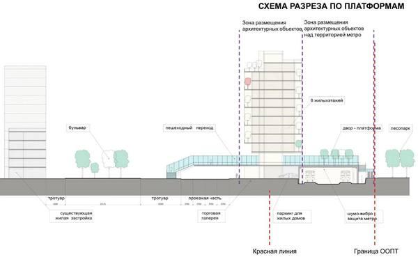 Превращение Измайлово в вокзал для подмосковья Москва, Измайлово, Тпу, Строительство