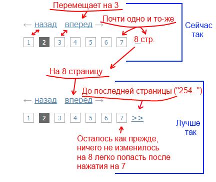 Доработка кнопок перемещения по страницам профиля Предложения по Пикабу, профиль, пользователи, пикабу, кнопка