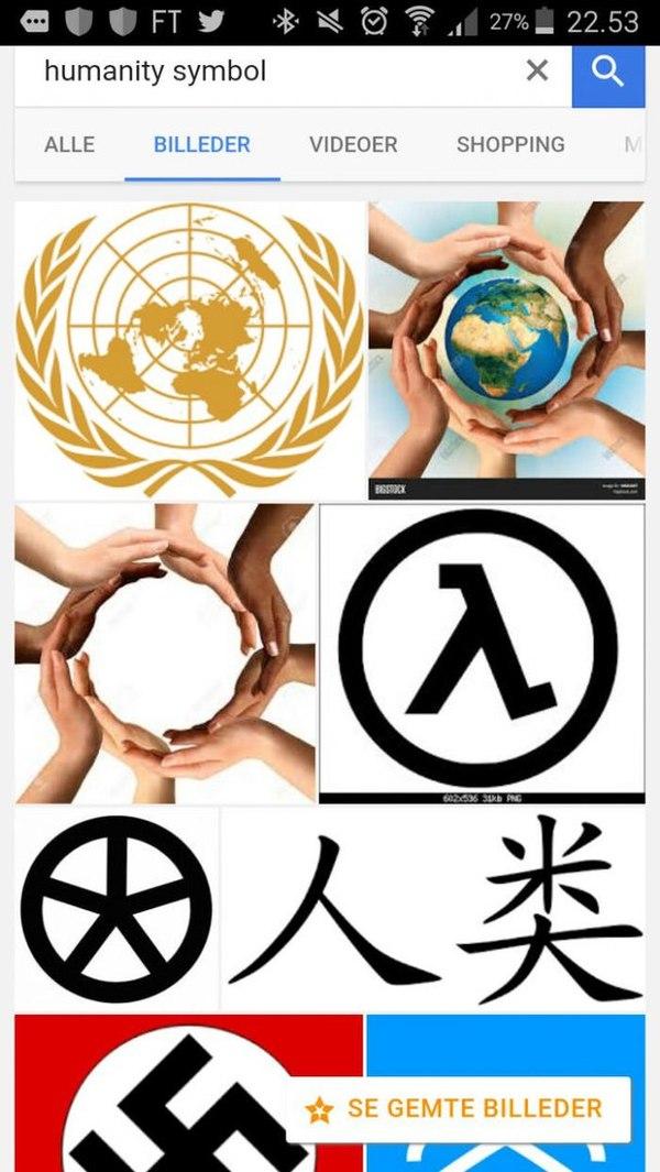 Символы человечества