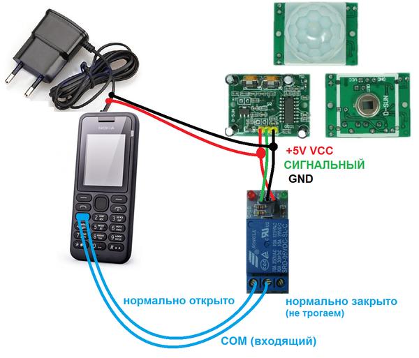 Очередная сигнализация Сигнализация, Своими руками, Телефон, Сделай сам, Датчик движения, Gsm, Видео