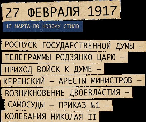 Хроника 1917-го. Часть 2. революция 1917, февральская революция, история, политика, длиннопост