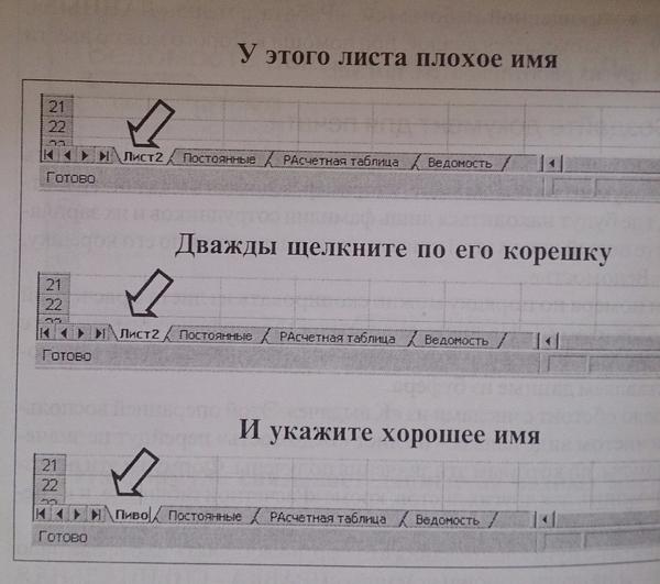 Хорошее имя Информатика, учебник, Excel