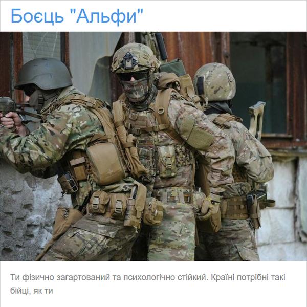 Кто ты в СБУ? Украина, СБУ, Тест