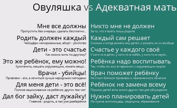 Разница.