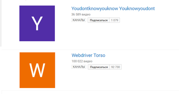 Странная женщина загружает свои видео со скоростью Webdriver Torso Youtube, Webdriver torso, Strange woman, Видео