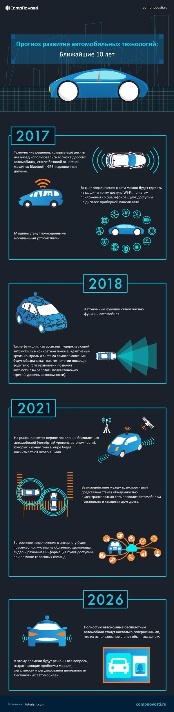 Volvo рассказала о беспилотном интерфейсе